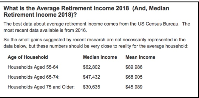 Avg US Pension